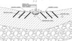 слайдер 3 Типовой разрез русла водотока
